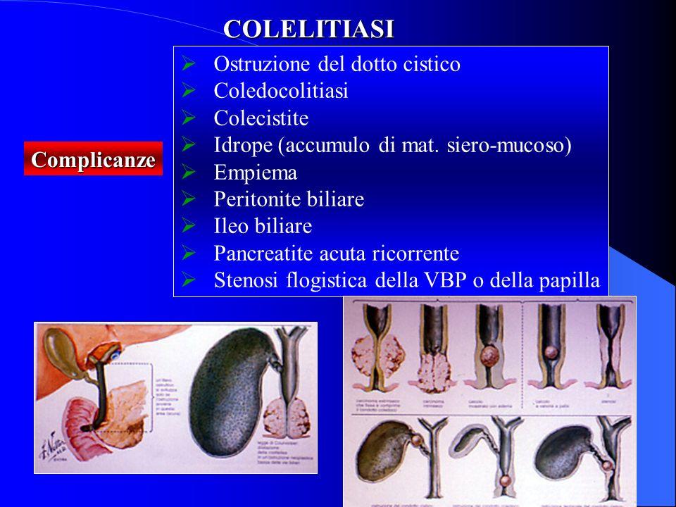 COLELITIASI Ostruzione del dotto cistico Coledocolitiasi Colecistite Idrope (accumulo di mat. siero-mucoso) Empiema Peritonite biliare Ileo biliare Pa