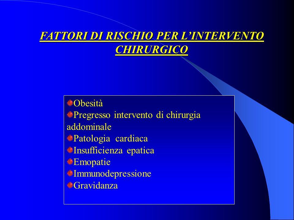 FATTORI DI RISCHIO PER LINTERVENTO CHIRURGICO Obesità Pregresso intervento di chirurgia addominale Patologia cardiaca Insufficienza epatica Emopatie I