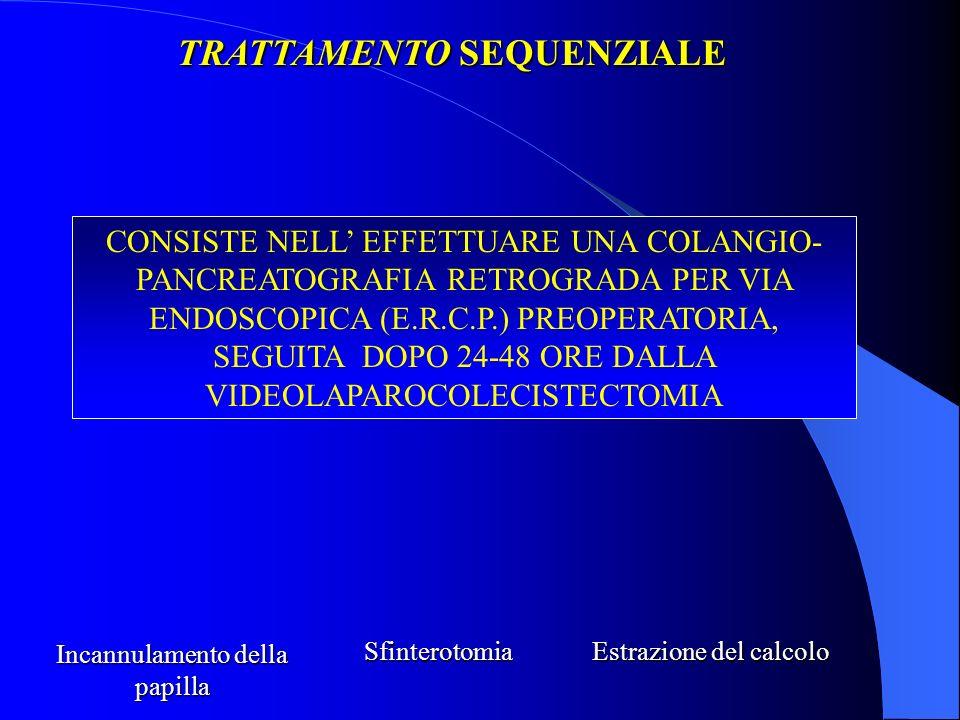 CONSISTE NELL EFFETTUARE UNA COLANGIO- PANCREATOGRAFIA RETROGRADA PER VIA ENDOSCOPICA (E.R.C.P.) PREOPERATORIA, SEGUITA DOPO 24-48 ORE DALLA VIDEOLAPA
