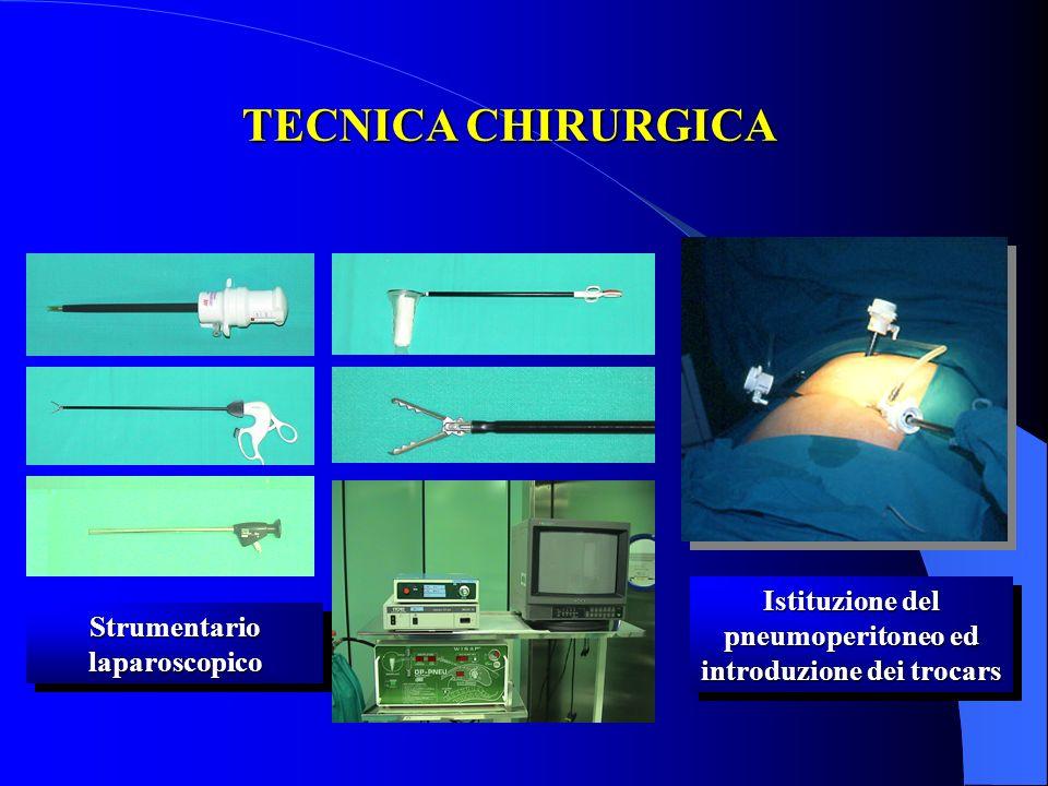 Strumentario laparoscopico Istituzione del pneumoperitoneo ed introduzione dei trocars TECNICA CHIRURGICA