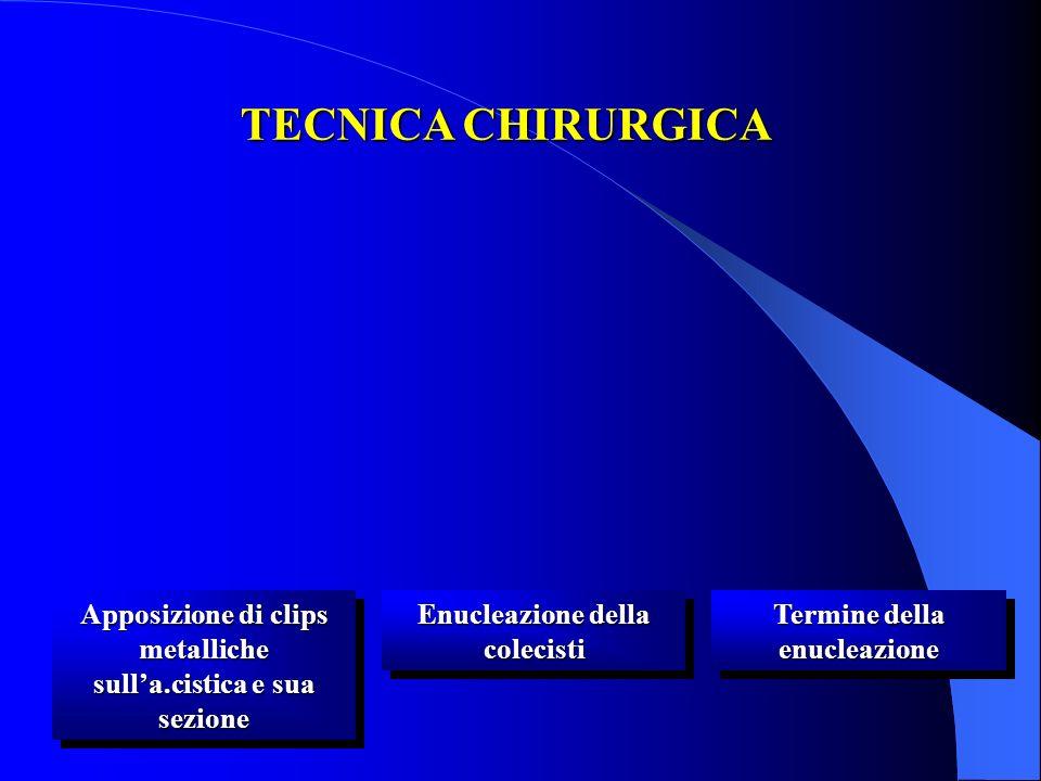 Apposizione di clips metalliche sulla.cistica e sua sezione Enucleazione della colecisti Termine della enucleazione TECNICA CHIRURGICA