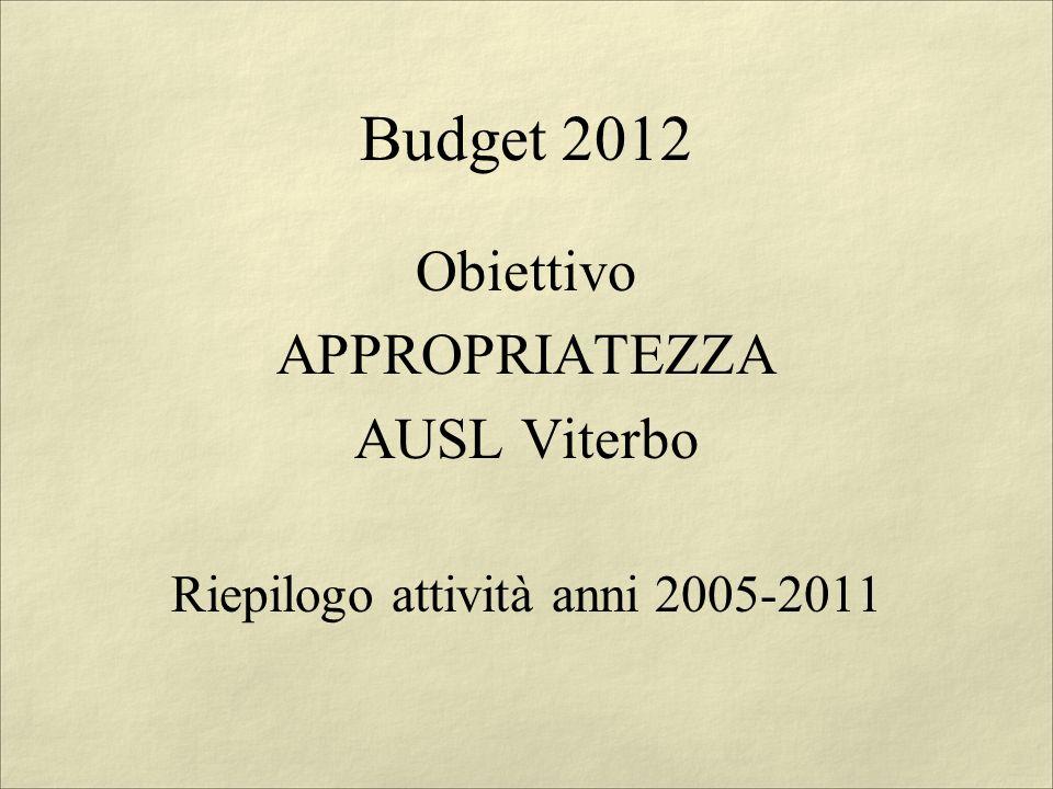 Budget 2012 Obiettivo APPROPRIATEZZA AUSL Viterbo Riepilogo attività anni 2005-2011
