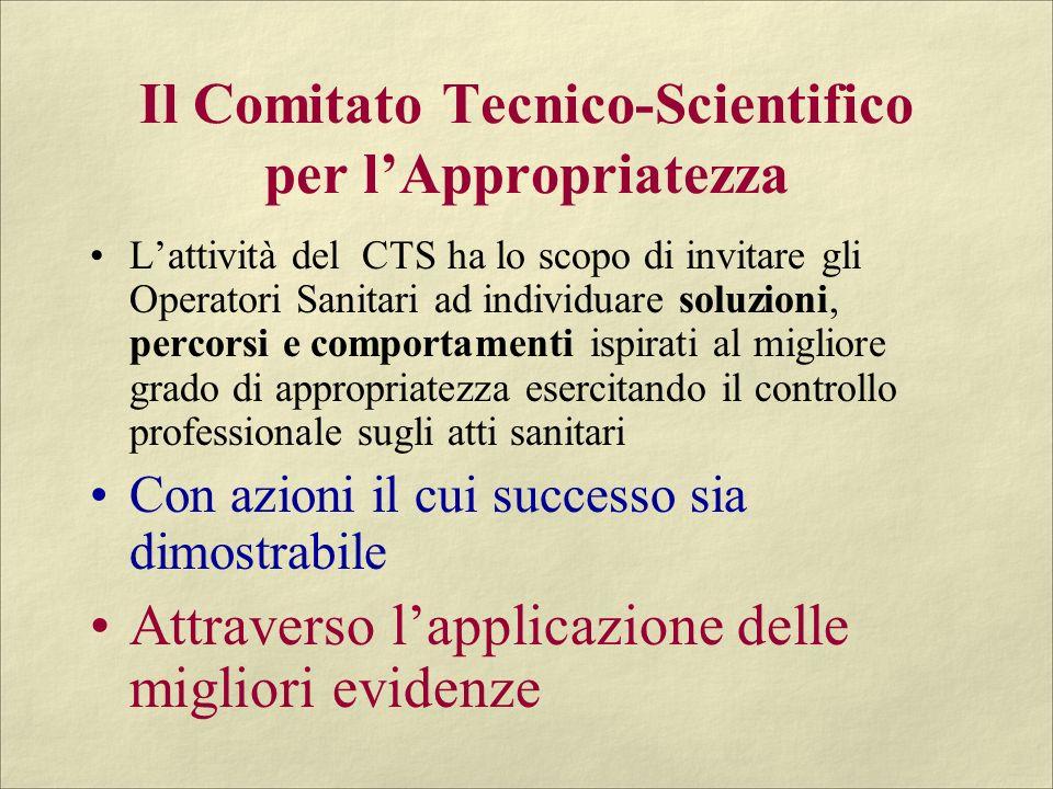 Il Comitato Tecnico-Scientifico per lAppropriatezza Lattività del CTS ha lo scopo di invitare gli Operatori Sanitari ad individuare soluzioni, percors