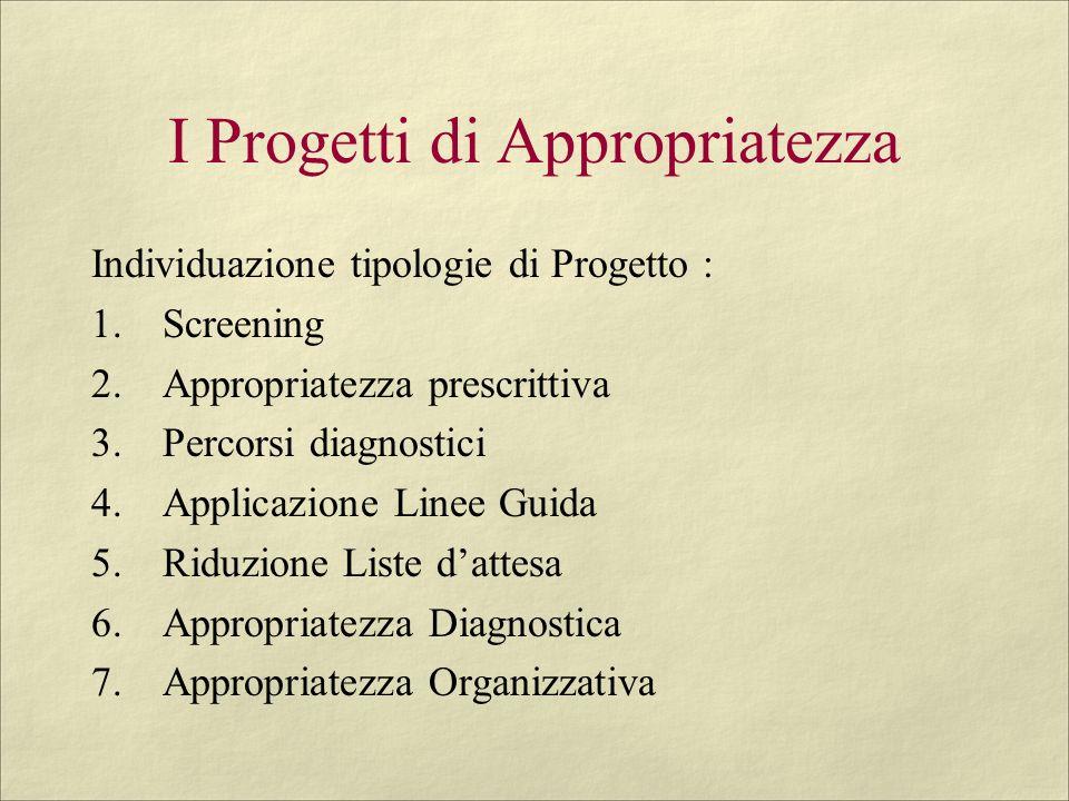 Individuazione tipologie di Progetto : 1.Screening 2.Appropriatezza prescrittiva 3.Percorsi diagnostici 4.Applicazione Linee Guida 5.Riduzione Liste dattesa 6.Appropriatezza Diagnostica 7.Appropriatezza Organizzativa