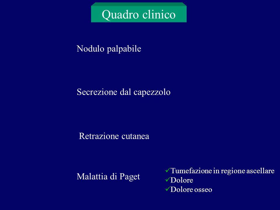 Tumefazione in regione ascellare Dolore Dolore osseo Quadro clinico Nodulo palpabile Secrezione dal capezzolo Retrazione cutanea Malattia di Paget