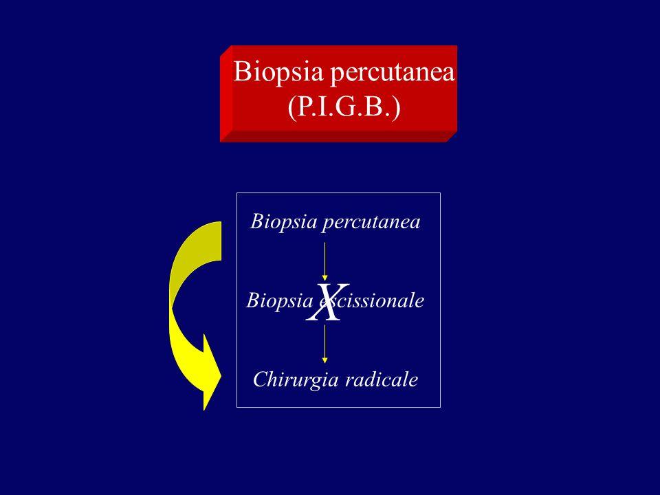 Biopsia percutanea Biopsia escissionale Chirurgia radicale X Biopsia percutanea (P.I.G.B.)