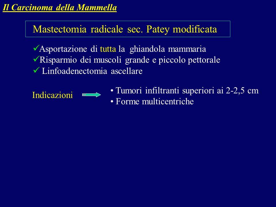 Mastectomia radicale sec. Patey modificata Asportazione di tutta la ghiandola mammaria Risparmio dei muscoli grande e piccolo pettorale Linfoadenectom