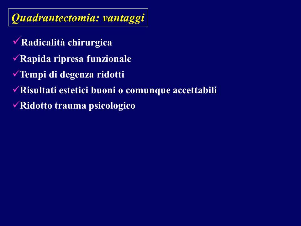 Quadrantectomia: vantaggi Radicalità chirurgica Rapida ripresa funzionale Tempi di degenza ridotti Risultati estetici buoni o comunque accettabili Rid