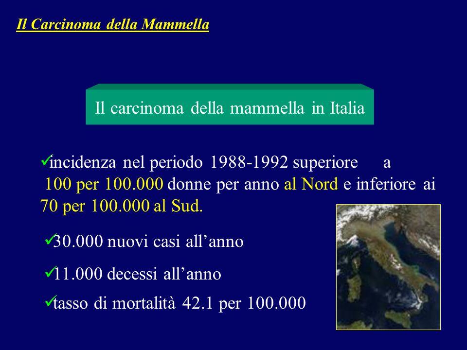 incidenza 72,5 per 100.000 donne per anno 1132 nuovi casi 373 decessi Il carcinoma della mammella nella provincia di Sassari Il Carcinoma della Mammella Dati del Registro Tumori della Provincia di Sassari, 2004