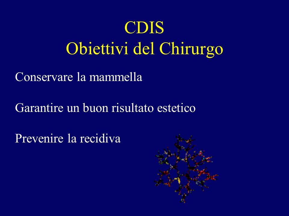 CDIS Obiettivi del Chirurgo Conservare la mammella Garantire un buon risultato estetico Prevenire la recidiva
