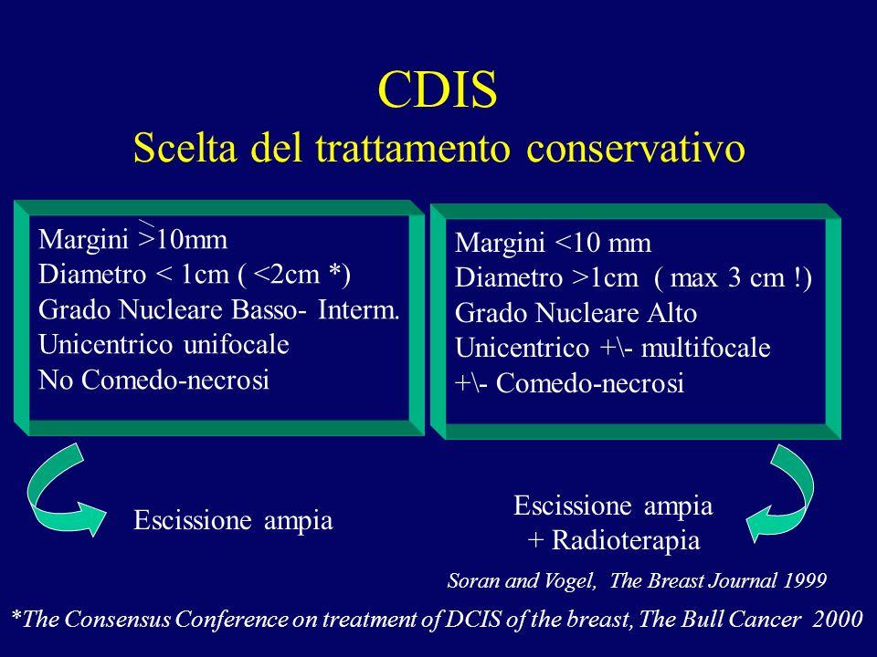 CDIS Scelta del trattamento conservativo Margini >10mm Diametro < 1cm ( <2cm *) Grado Nucleare Basso- Interm. Unicentrico unifocale No Comedo-necrosi