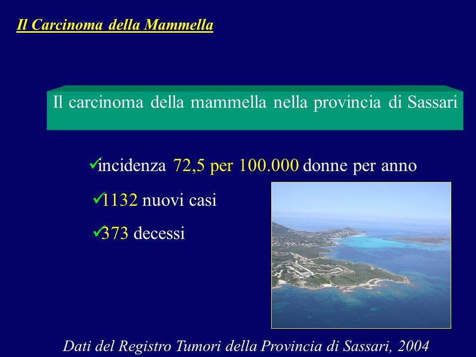 incidenza 72,5 per 100.000 donne per anno 1132 nuovi casi 373 decessi Il carcinoma della mammella nella provincia di Sassari Il Carcinoma della Mammel