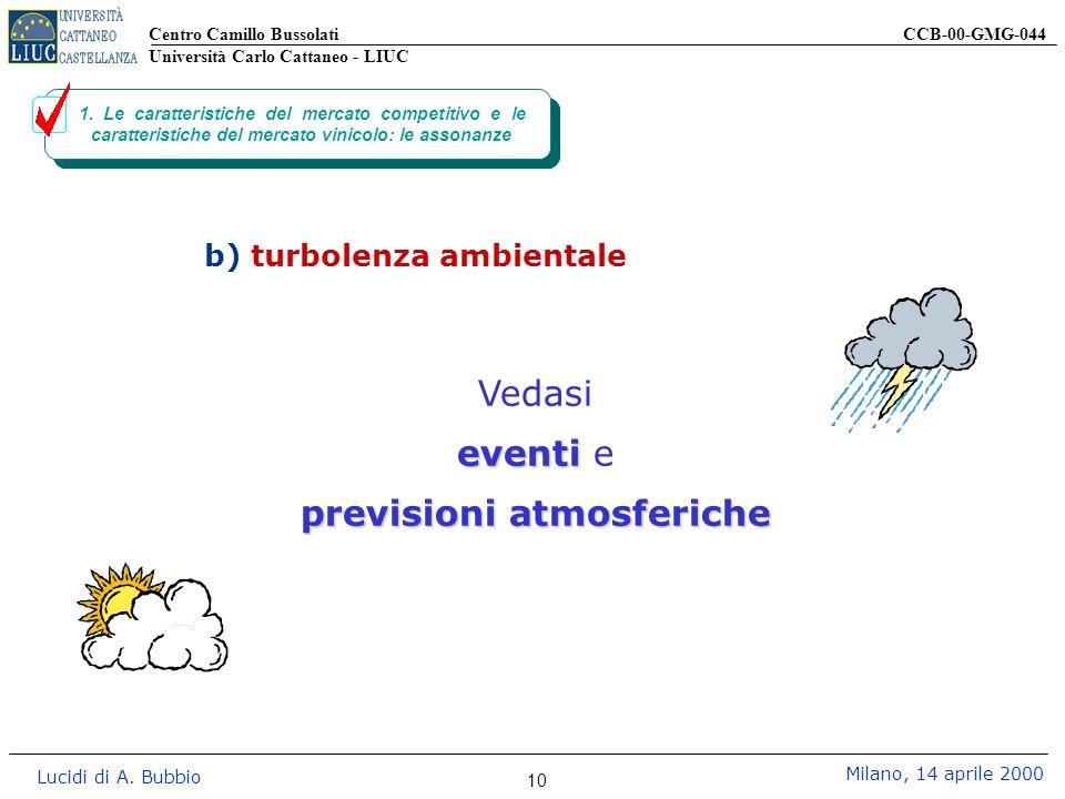 Centro Camillo Bussolati CCB-00-GMG-044 Università Carlo Cattaneo - LIUC Lucidi di A. Bubbio Milano, 14 aprile 2000 10 1. Le caratteristiche del merca