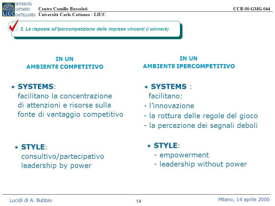 Centro Camillo Bussolati CCB-00-GMG-044 Università Carlo Cattaneo - LIUC Lucidi di A. Bubbio Milano, 14 aprile 2000 14 SYSTEMS SYSTEMS: facilitano la