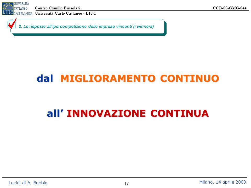 Centro Camillo Bussolati CCB-00-GMG-044 Università Carlo Cattaneo - LIUC Lucidi di A. Bubbio Milano, 14 aprile 2000 17 2. Le risposte allipercompetizi