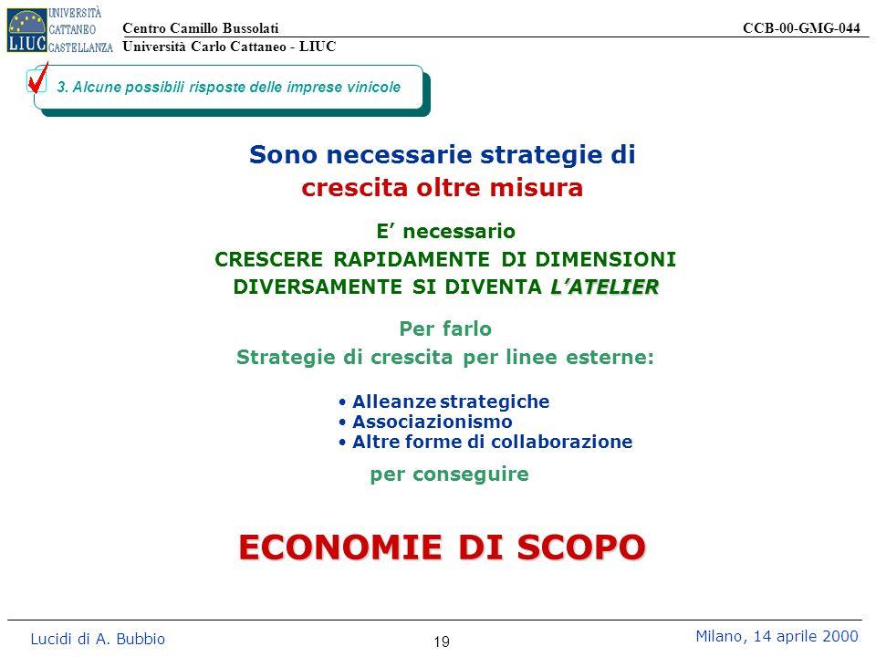 Centro Camillo Bussolati CCB-00-GMG-044 Università Carlo Cattaneo - LIUC Lucidi di A. Bubbio Milano, 14 aprile 2000 19 3. Alcune possibili risposte de