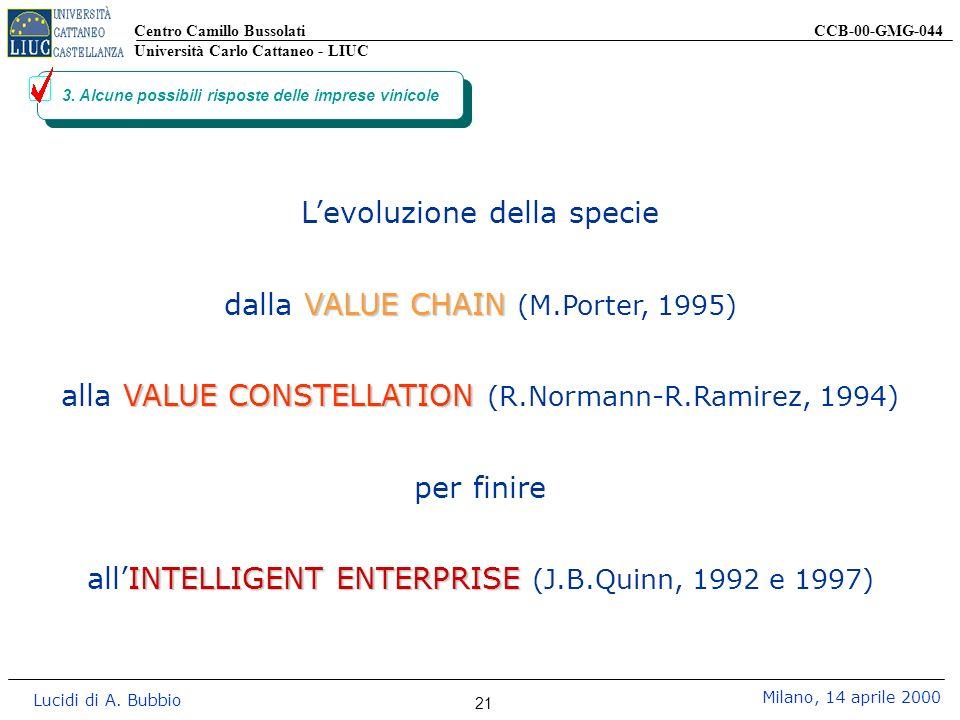 Centro Camillo Bussolati CCB-00-GMG-044 Università Carlo Cattaneo - LIUC Lucidi di A. Bubbio Milano, 14 aprile 2000 21 3. Alcune possibili risposte de
