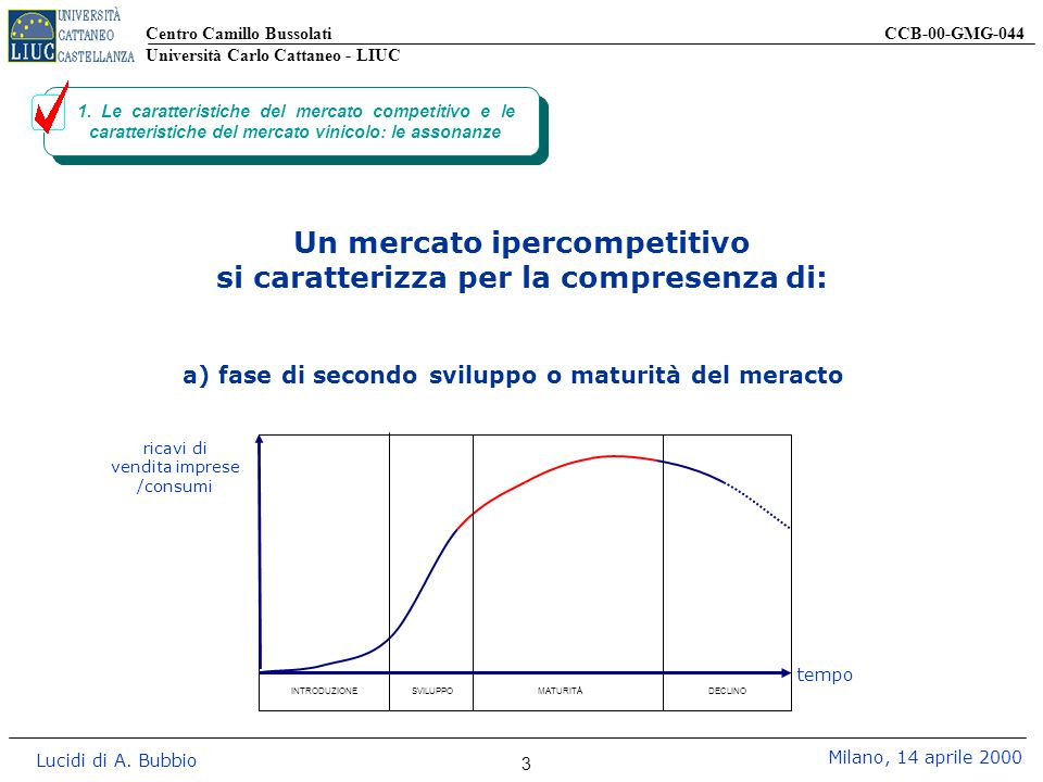 Centro Camillo Bussolati CCB-00-GMG-044 Università Carlo Cattaneo - LIUC Lucidi di A. Bubbio Milano, 14 aprile 2000 3 INTRODUZIONESVILUPPOMATURITÀDECL