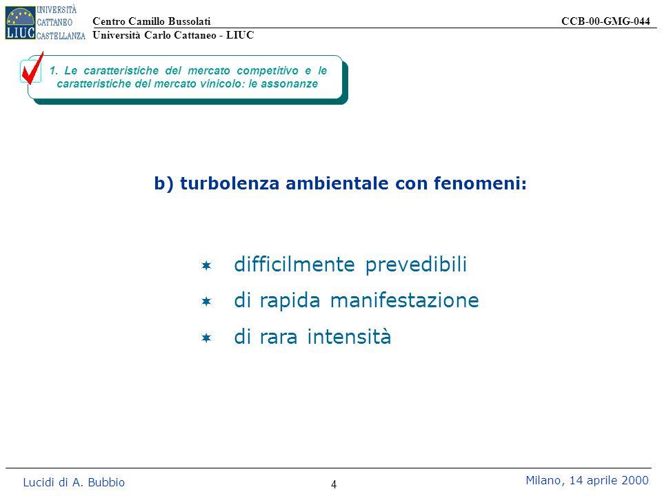 Centro Camillo Bussolati CCB-00-GMG-044 Università Carlo Cattaneo - LIUC Lucidi di A. Bubbio Milano, 14 aprile 2000 4 1. Le caratteristiche del mercat