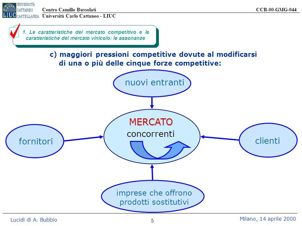 Centro Camillo Bussolati CCB-00-GMG-044 Università Carlo Cattaneo - LIUC Lucidi di A. Bubbio Milano, 14 aprile 2000 5 1. Le caratteristiche del mercat