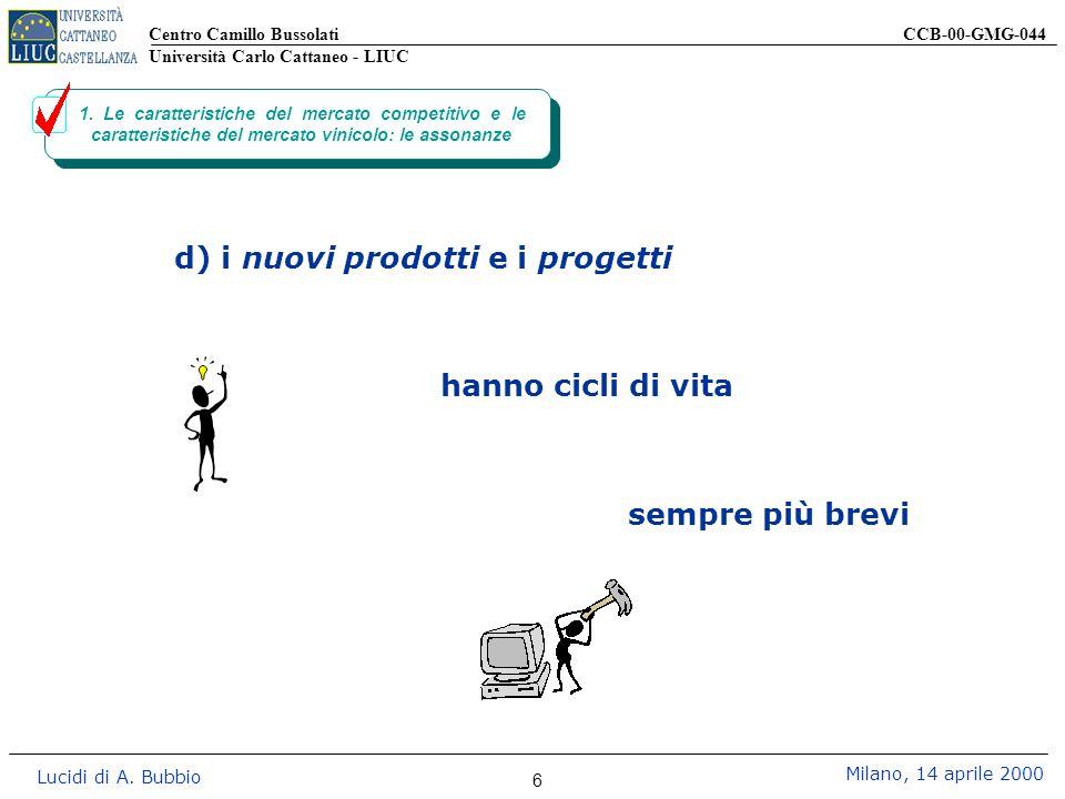 Centro Camillo Bussolati CCB-00-GMG-044 Università Carlo Cattaneo - LIUC Lucidi di A. Bubbio Milano, 14 aprile 2000 6 1. Le caratteristiche del mercat
