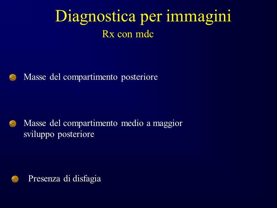 Diagnostica per immagini Rx con mdc Masse del compartimento posteriore Masse del compartimento medio a maggior sviluppo posteriore Presenza di disfagia