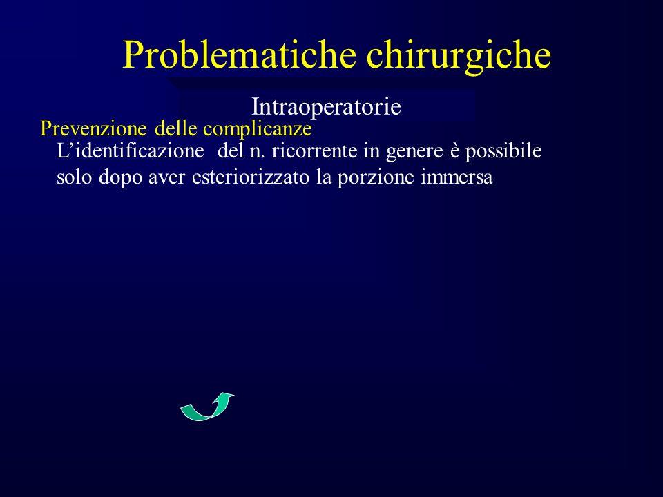 Problematiche chirurgiche Intraoperatorie Prevenzione delle complicanze Lidentificazione del n.