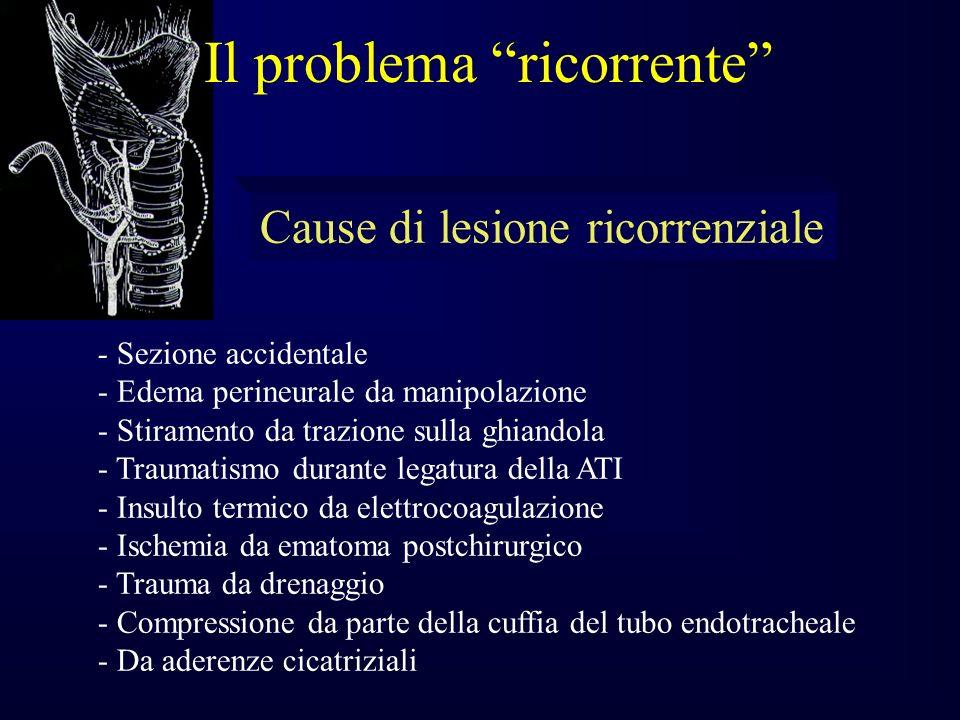 Cause di lesione ricorrenziale - Sezione accidentale - Edema perineurale da manipolazione - Stiramento da trazione sulla ghiandola - Traumatismo durante legatura della ATI - Insulto termico da elettrocoagulazione - Ischemia da ematoma postchirurgico - Trauma da drenaggio - Compressione da parte della cuffia del tubo endotracheale - Da aderenze cicatriziali Il problema ricorrente