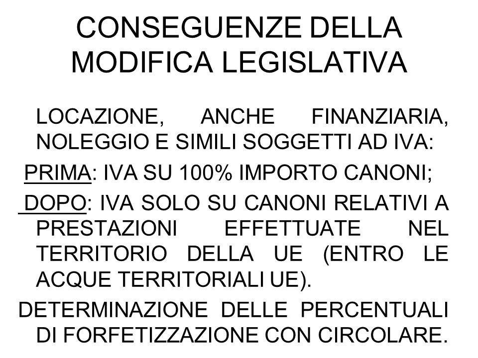 PRIMA CIRCOLARE SU FORFAIT CIRC.2/8/2001, N.