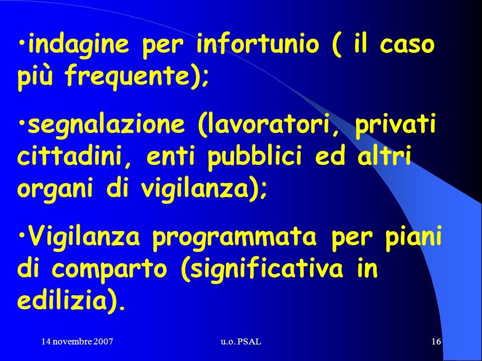 14 novembre 2007u.o. PSAL16 indagine per infortunio ( il caso più frequente); segnalazione (lavoratori, privati cittadini, enti pubblici ed altri orga