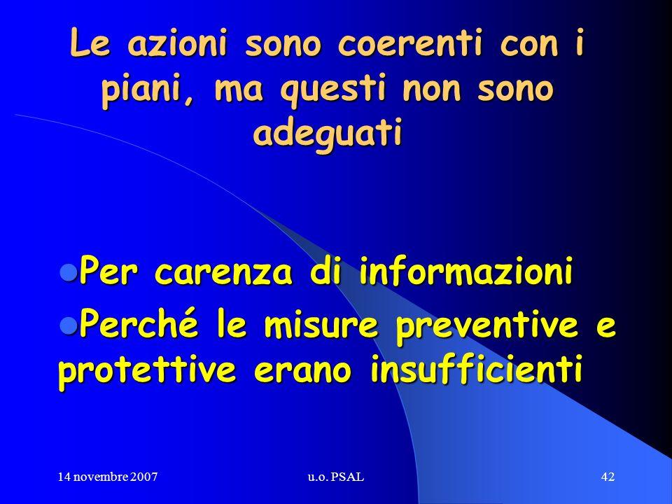14 novembre 2007u.o. PSAL42 Le azioni sono coerenti con i piani, ma questi non sono adeguati Per carenza di informazioni Per carenza di informazioni P