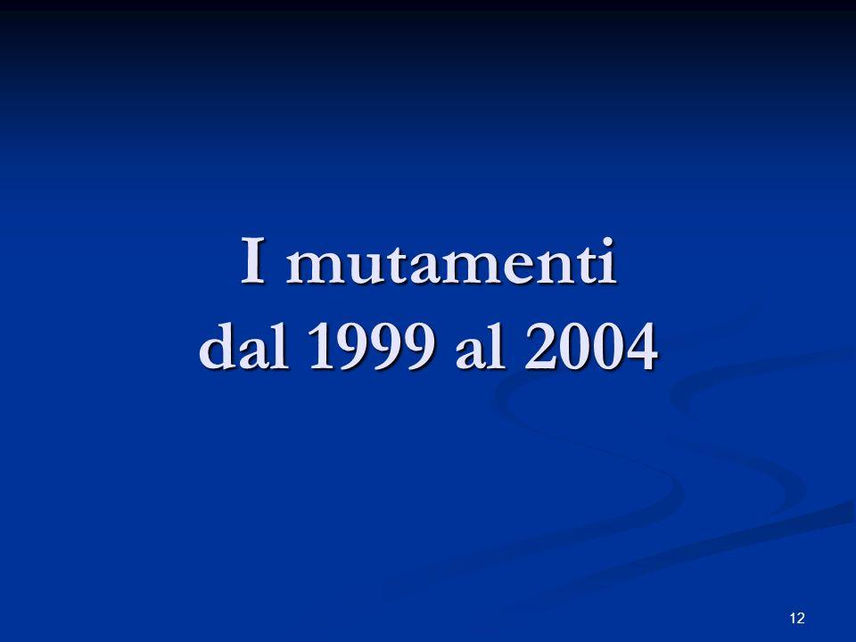 12 I mutamenti dal 1999 al 2004