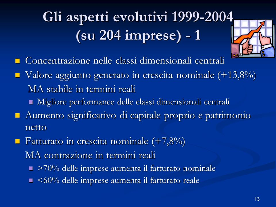 13 Gli aspetti evolutivi 1999-2004 (su 204 imprese) - 1 Concentrazione nelle classi dimensionali centrali Concentrazione nelle classi dimensionali cen