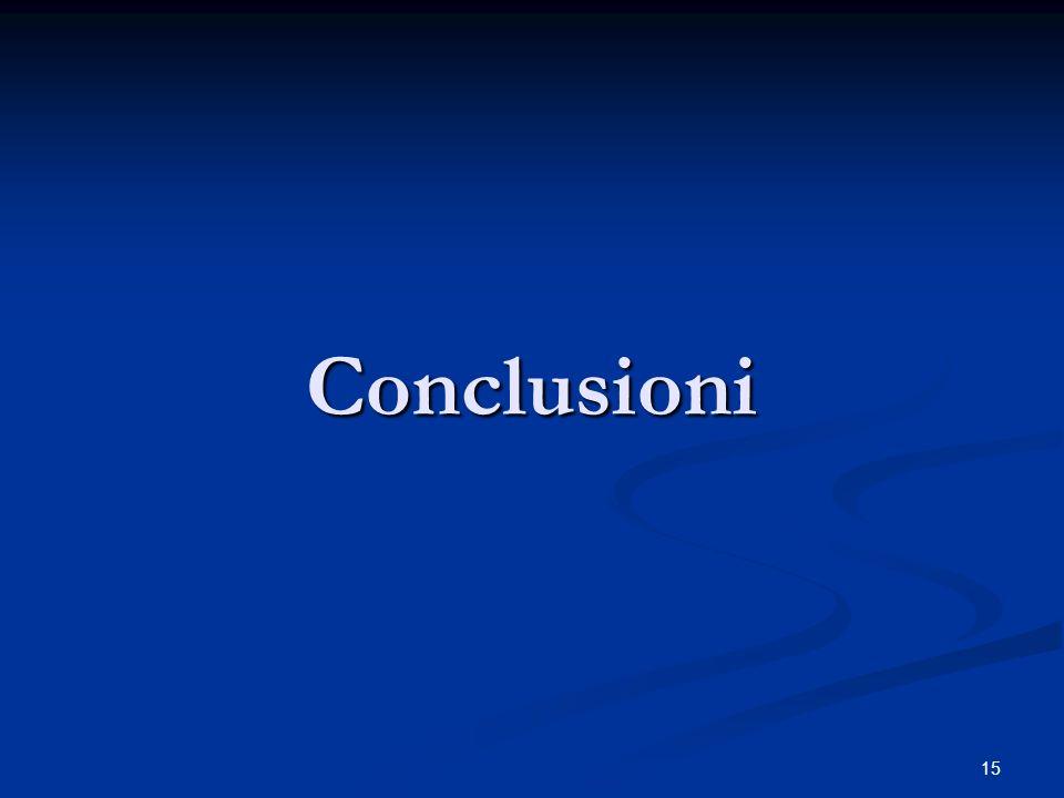 15 Conclusioni