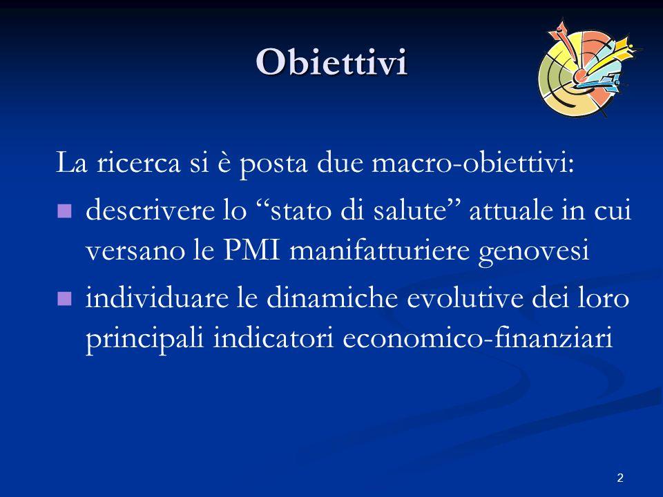 2 Obiettivi La ricerca si è posta due macro-obiettivi: descrivere lo stato di salute attuale in cui versano le PMI manifatturiere genovesi individuare le dinamiche evolutive dei loro principali indicatori economico-finanziari