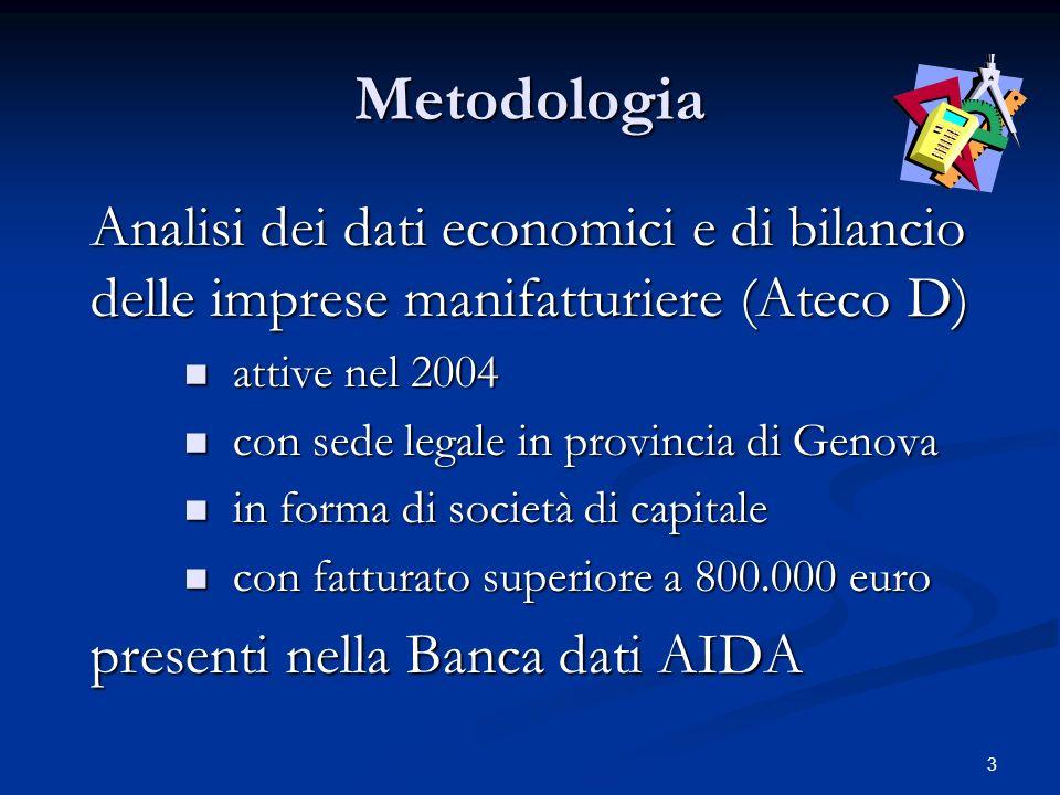 3 Metodologia Analisi dei dati economici e di bilancio delle imprese manifatturiere (Ateco D) attive nel 2004 attive nel 2004 con sede legale in provi