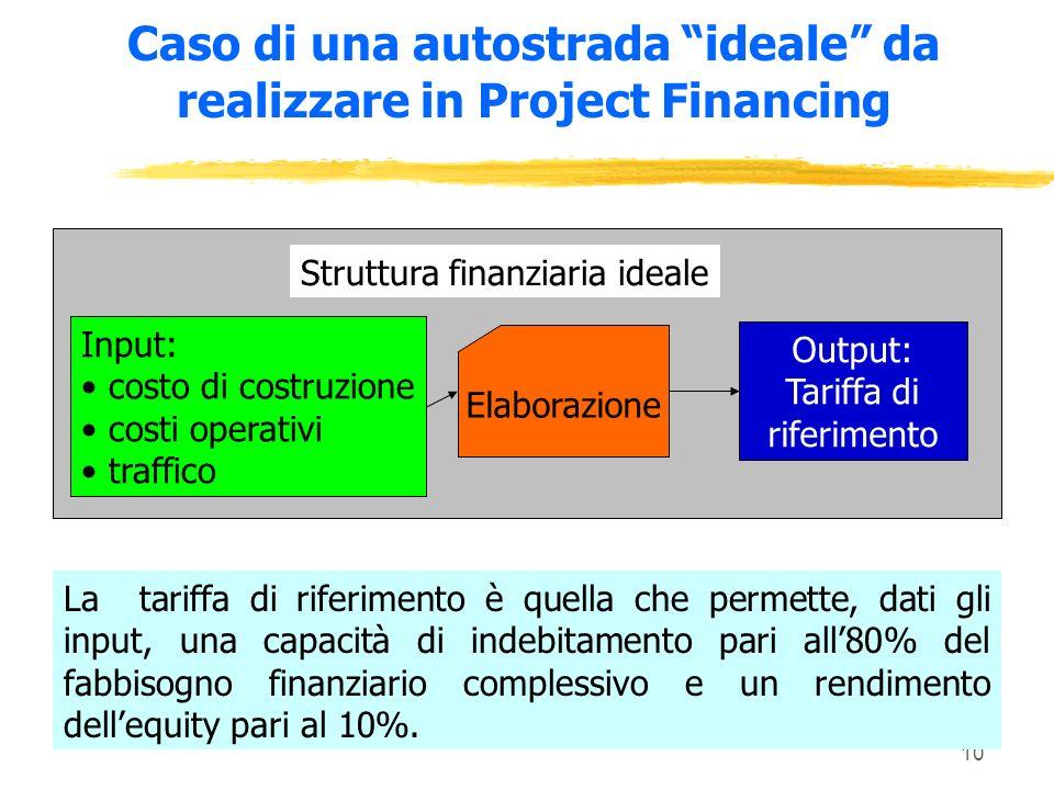 10 Caso di una autostrada ideale da realizzare in Project Financing Input: costo di costruzione costi operativi traffico Output: Tariffa di riferiment