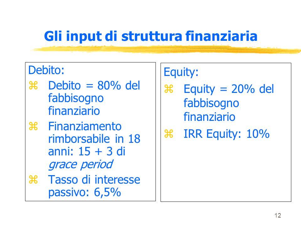 12 Gli input di struttura finanziaria Debito: zDebito = 80% del fabbisogno finanziario zFinanziamento rimborsabile in 18 anni: 15 + 3 di grace period zTasso di interesse passivo: 6,5% Equity: zEquity = 20% del fabbisogno finanziario zIRR Equity: 10%