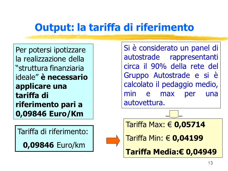 13 Output: la tariffa di riferimento Si è considerato un panel di autostrade rappresentanti circa il 90% della rete del Gruppo Autostrade e si è calcolato il pedaggio medio, min e max per una autovettura.