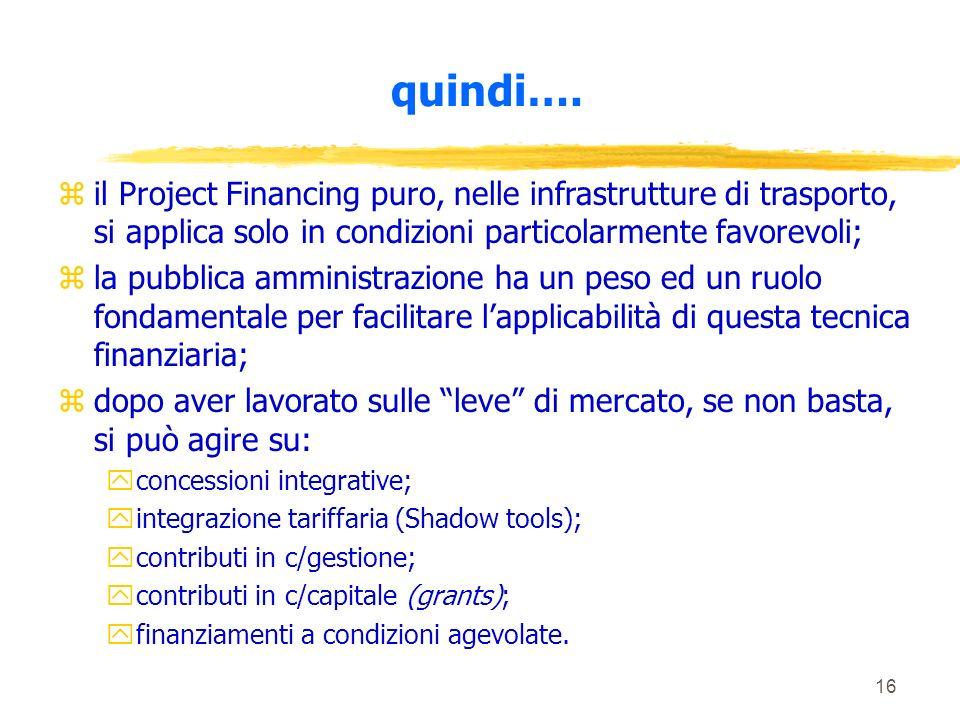 16 quindi…. zil Project Financing puro, nelle infrastrutture di trasporto, si applica solo in condizioni particolarmente favorevoli; zla pubblica ammi