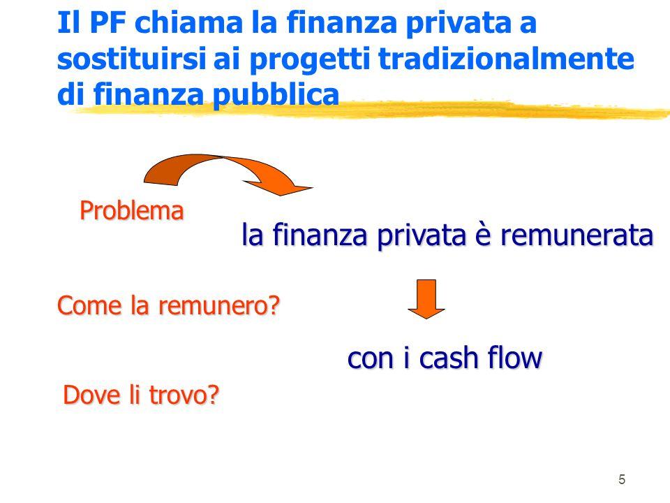 5 Problema la finanza privata è remunerata Come la remunero? con i cash flow Dove li trovo? Il PF chiama la finanza privata a sostituirsi ai progetti