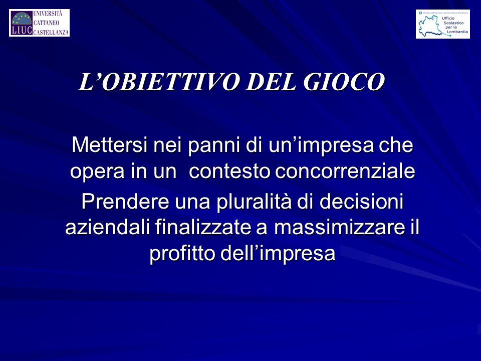 IL MODULO DELLE DECISIONI (1) DECISIONI MKTG E LOGISTICHE..