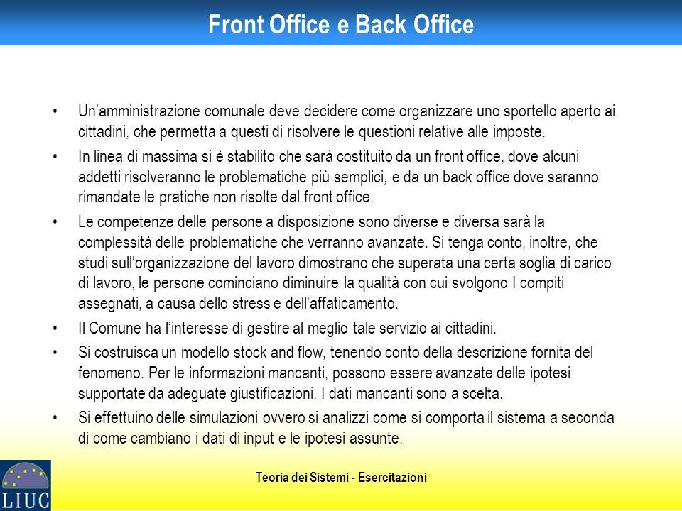 Teoria dei Sistemi - Esercitazioni Front Office e Back Office Unamministrazione comunale deve decidere come organizzare uno sportello aperto ai cittadini, che permetta a questi di risolvere le questioni relative alle imposte.