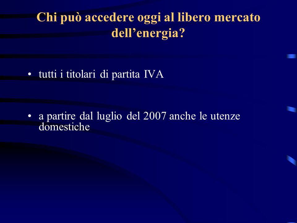 Chi può accedere oggi al libero mercato dellenergia? tutti i titolari di partita IVA a partire dal luglio del 2007 anche le utenze domestiche