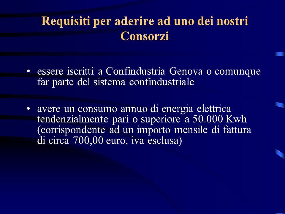 Requisiti per aderire ad uno dei nostri Consorzi essere iscritti a Confindustria Genova o comunque far parte del sistema confindustriale avere un cons