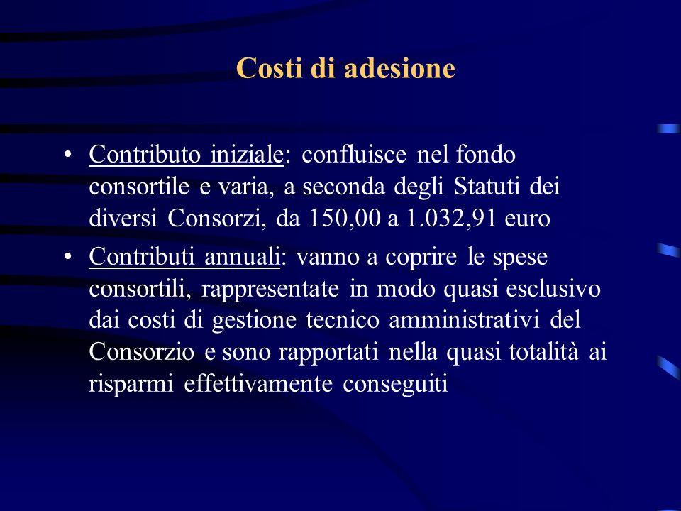 Costi di adesione Contributo iniziale: confluisce nel fondo consortile e varia, a seconda degli Statuti dei diversi Consorzi, da 150,00 a 1.032,91 eur