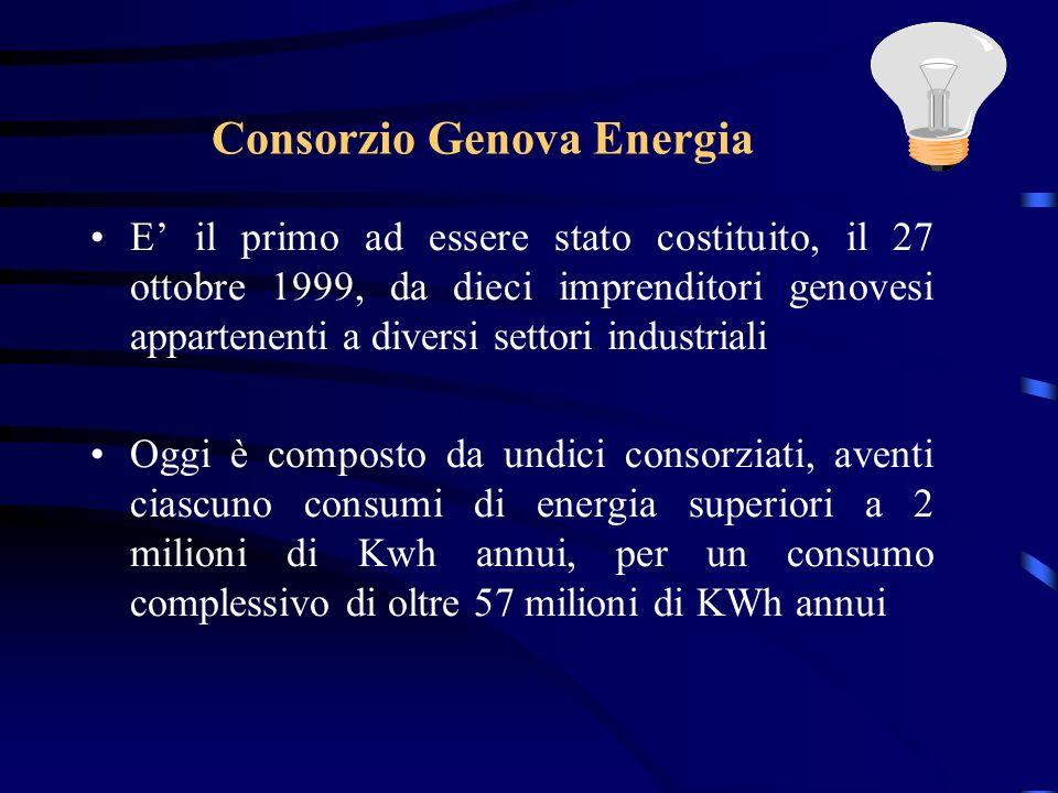 Consorzio Genova Energia E il primo ad essere stato costituito, il 27 ottobre 1999, da dieci imprenditori genovesi appartenenti a diversi settori indu
