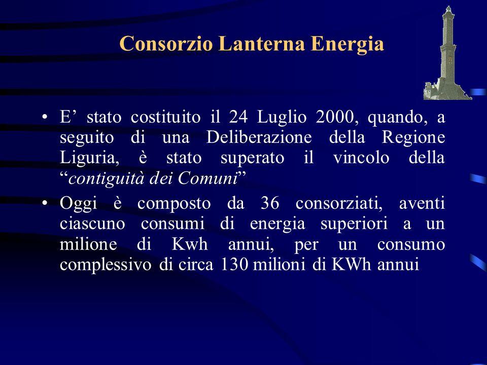 Consorzio Lanterna Energia E stato costituito il 24 Luglio 2000, quando, a seguito di una Deliberazione della Regione Liguria, è stato superato il vin