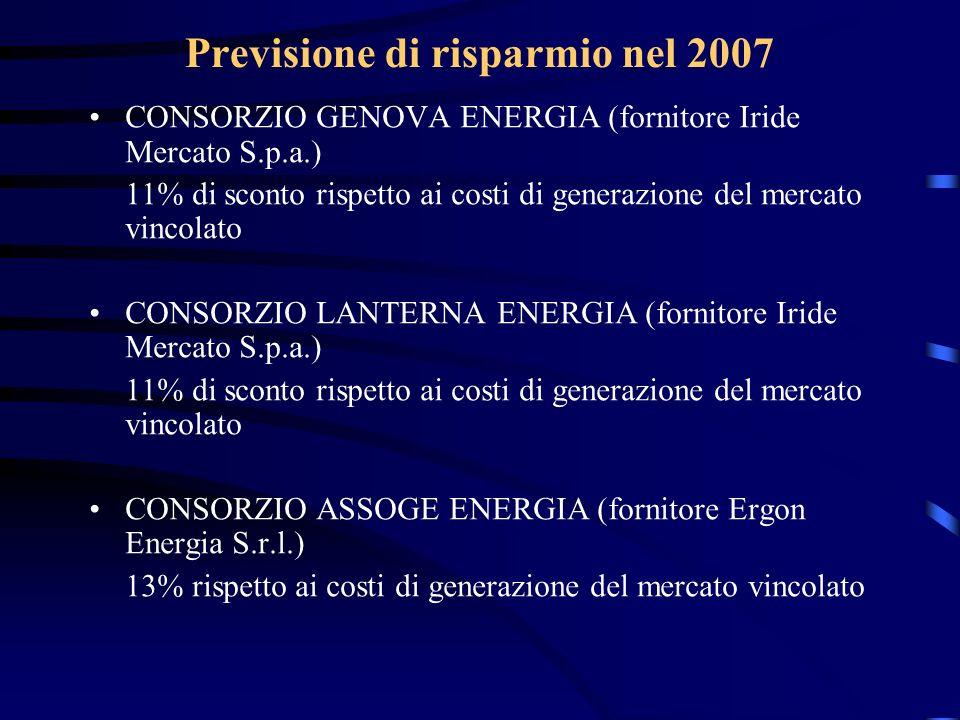 Previsione di risparmio nel 2007 CONSORZIO GENOVA ENERGIA (fornitore Iride Mercato S.p.a.) 11% di sconto rispetto ai costi di generazione del mercato