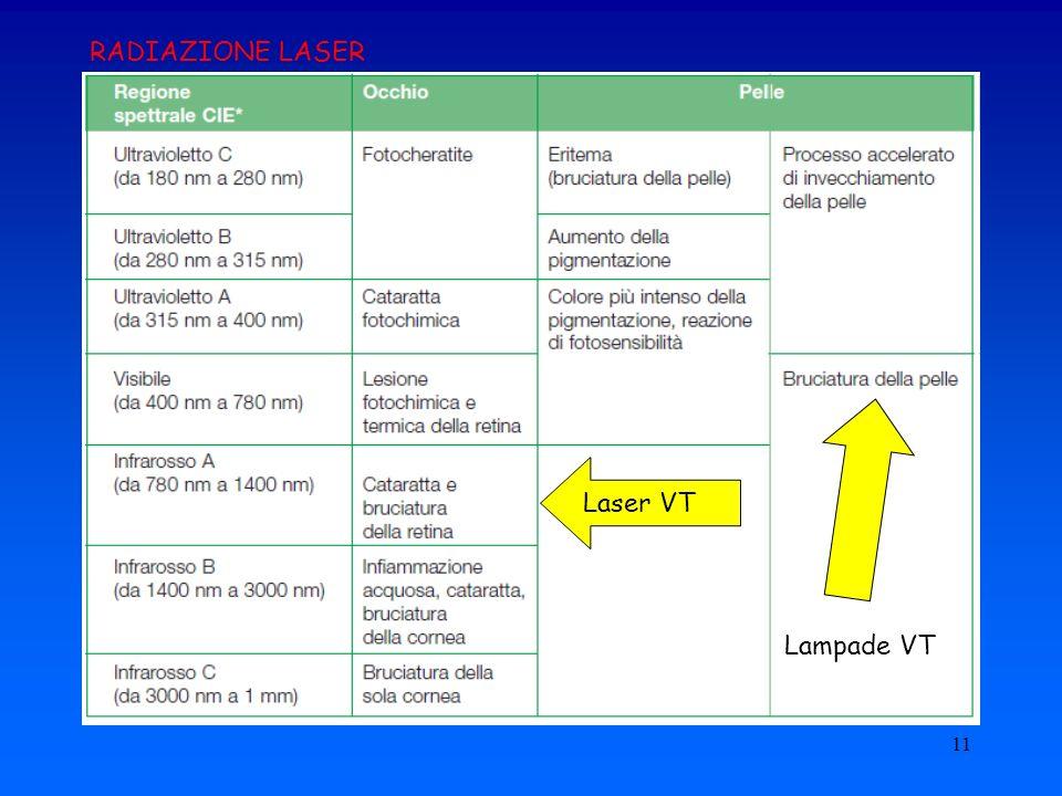 11 RADIAZIONE LASER Laser VT Lampade VT